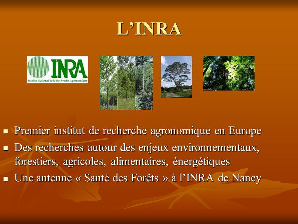 L'INRA Premier institut de recherche agronomique en Europe