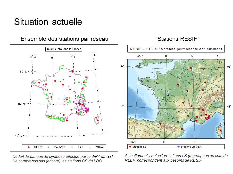 Situation actuelle Ensemble des stations par réseau Stations RESIF