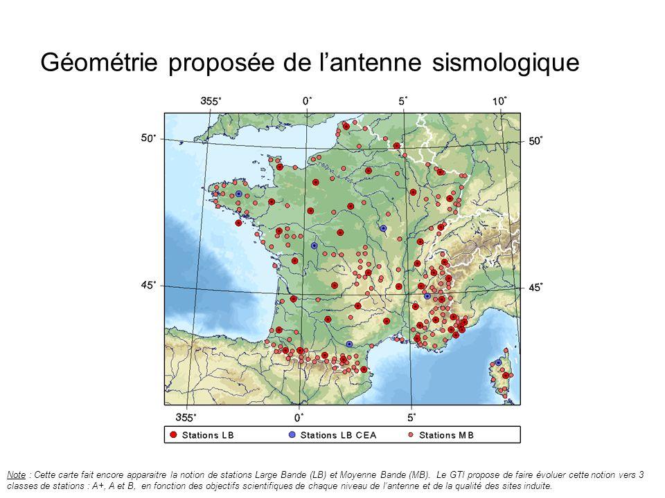 Géométrie proposée de l'antenne sismologique