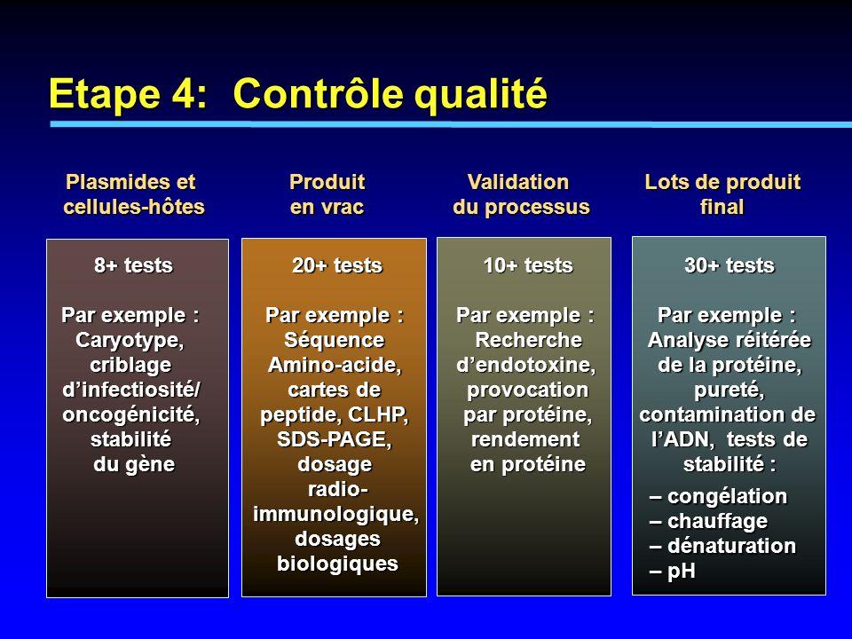 Etape 4: Contrôle qualité