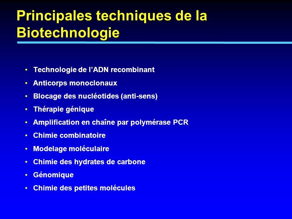Principales techniques de la Biotechnologie