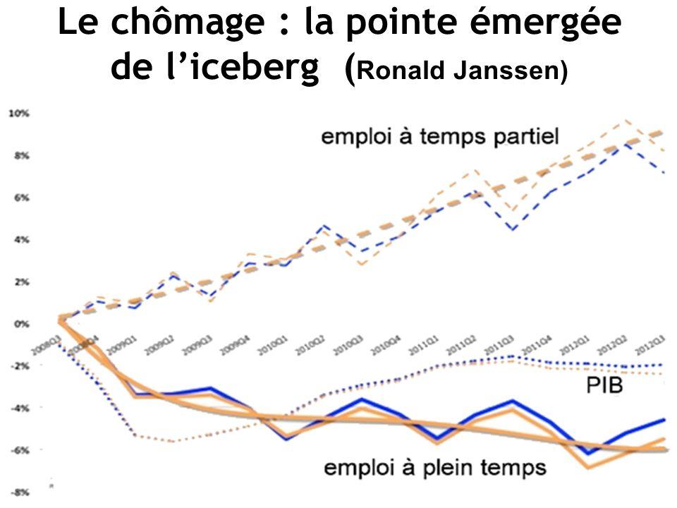 Le chômage : la pointe émergée de l'iceberg (Ronald Janssen)