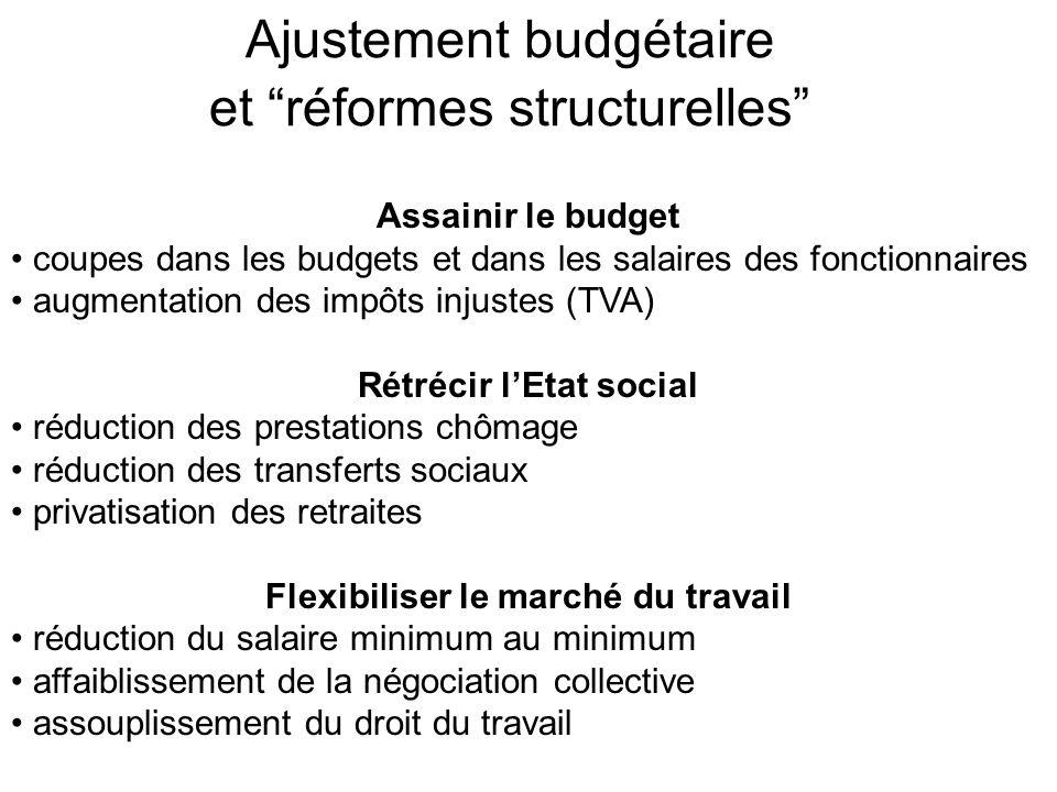Ajustement budgétaire et réformes structurelles