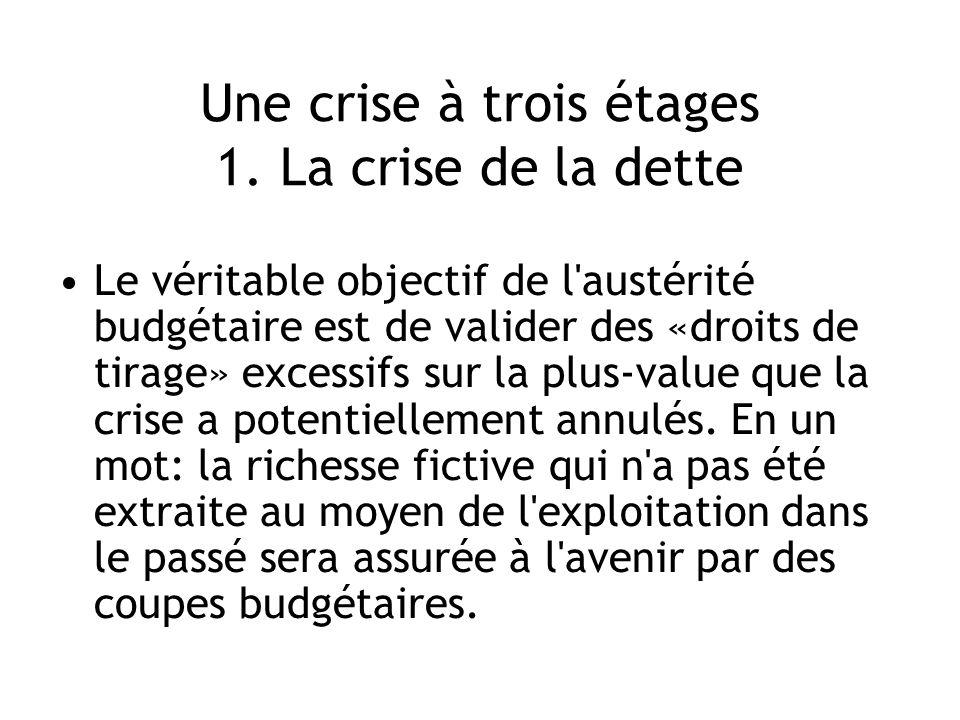 Une crise à trois étages 1. La crise de la dette
