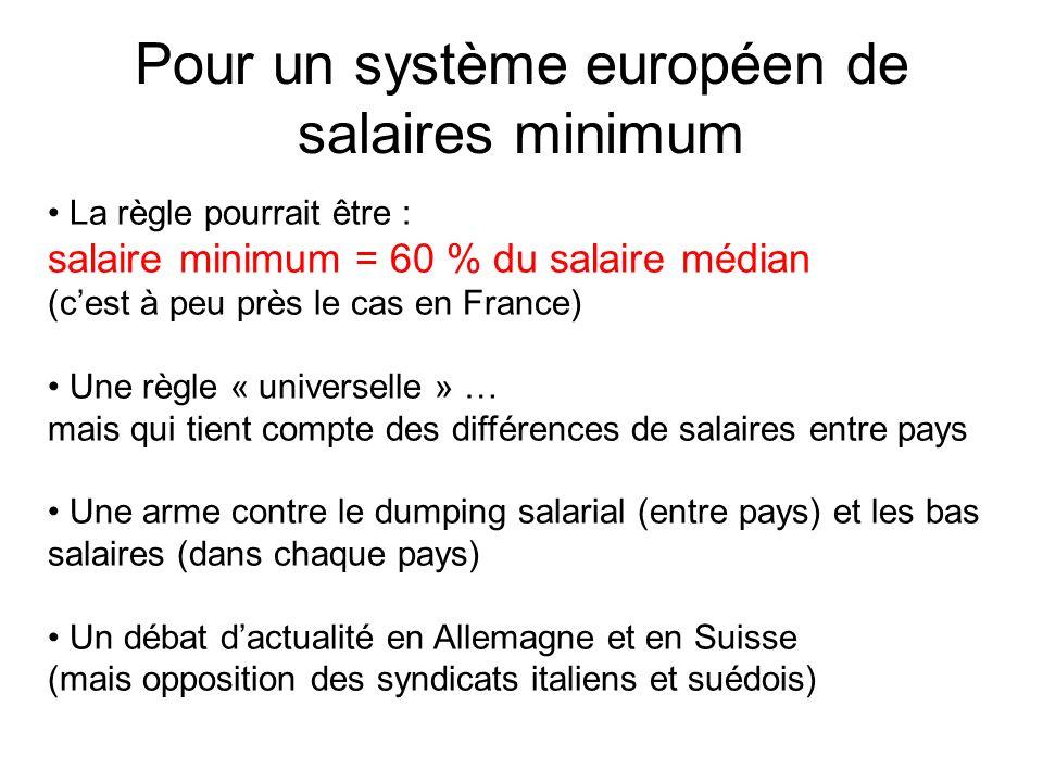 Pour un système européen de salaires minimum