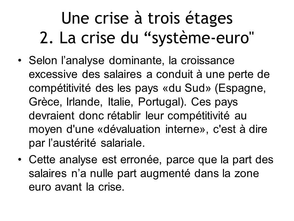 Une crise à trois étages 2. La crise du système-euro
