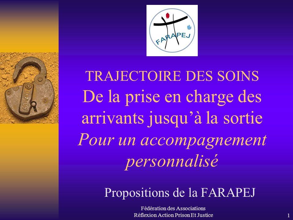 Propositions de la FARAPEJ
