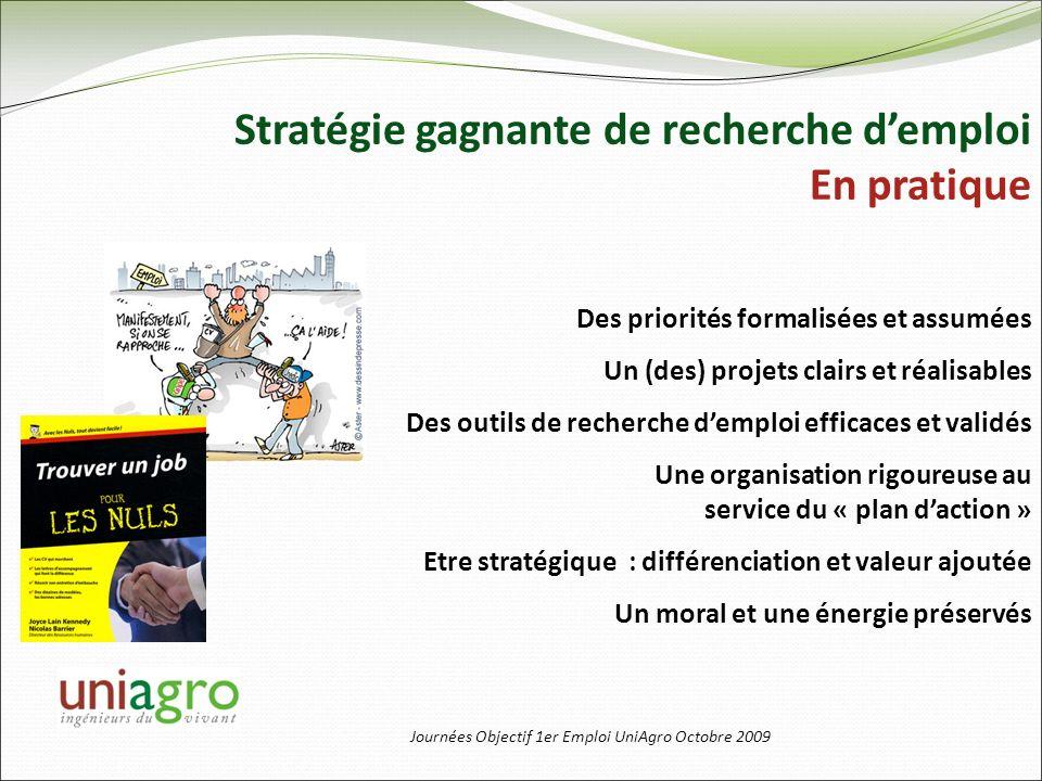 Stratégie gagnante de recherche d'emploi En pratique