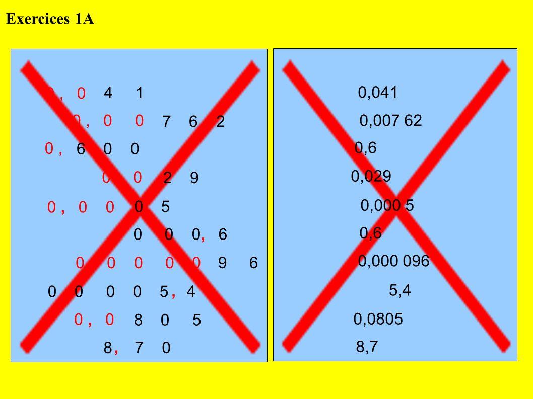 Exercices 1A 0 , 0. 4 1. 0,041. 0 , 0 0. 7 6 2. 0,007 62. 0 , 6 0 0.