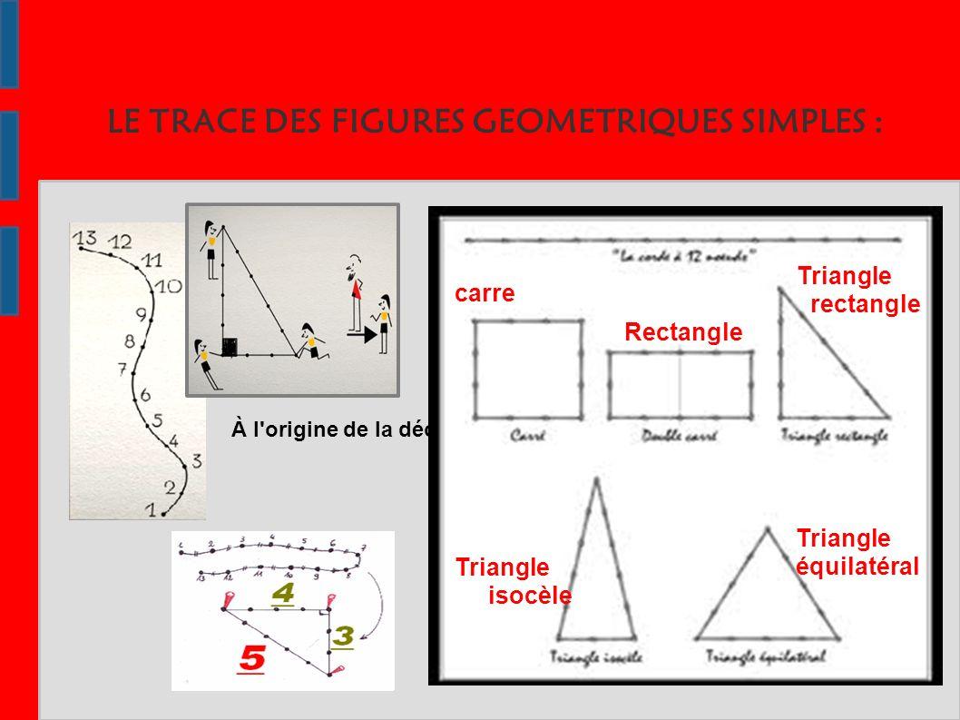LE TRACE DES FIGURES GEOMETRIQUES SIMPLES :