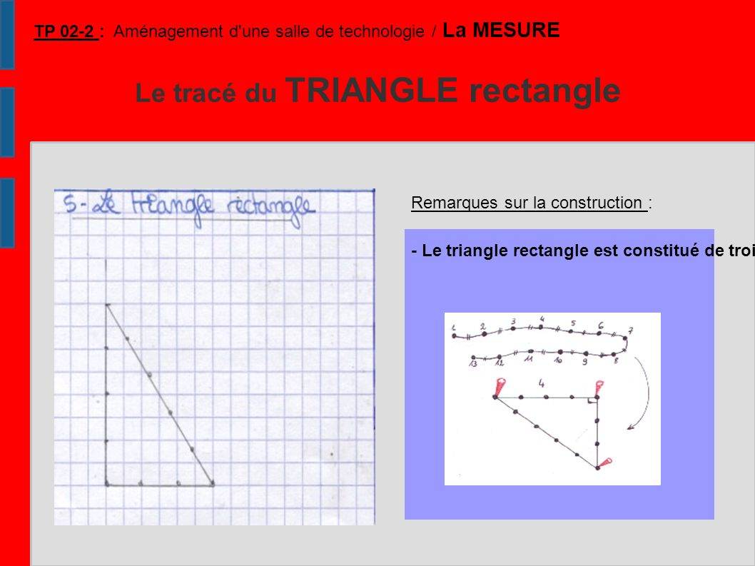 Le tracé du TRIANGLE rectangle