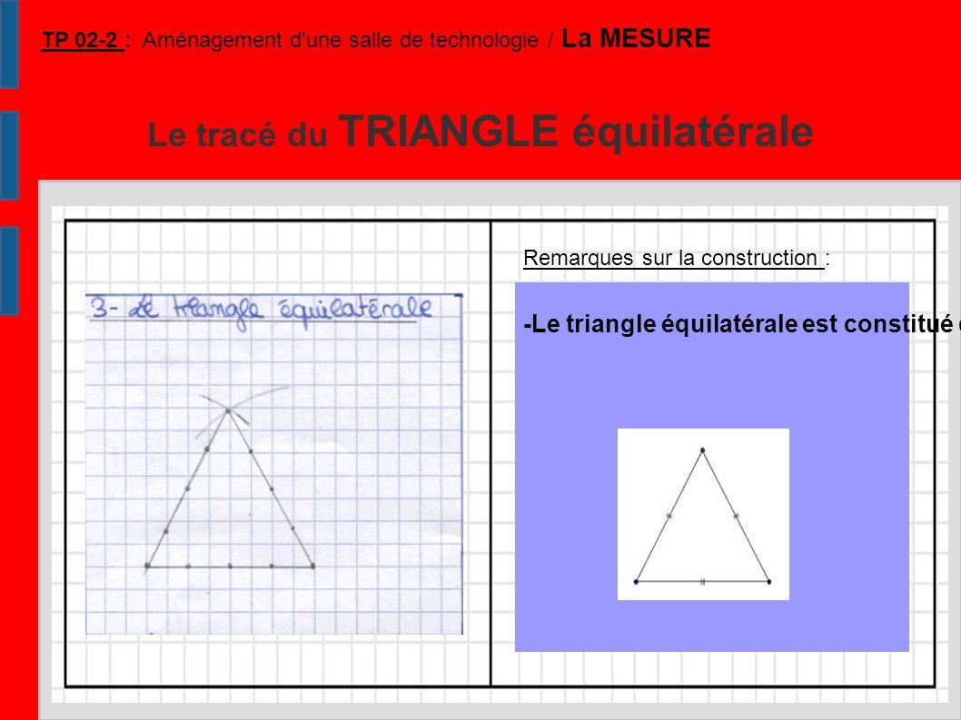 Le tracé du TRIANGLE équilatérale
