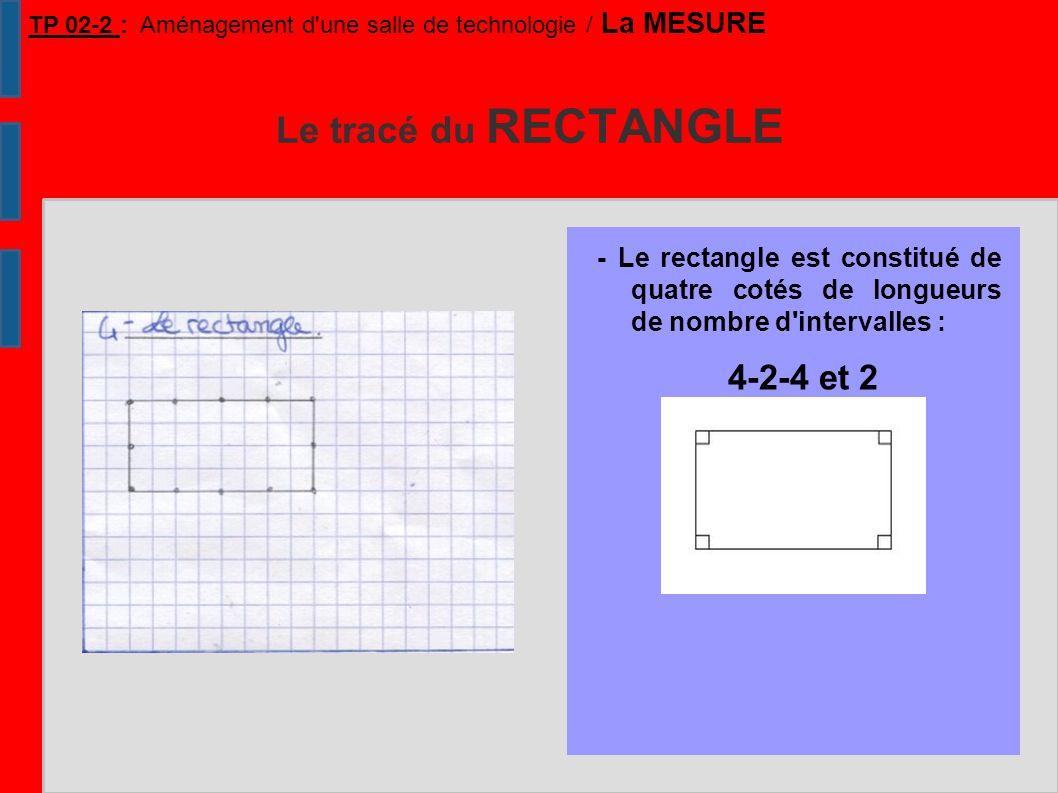 TP 02-2 : Aménagement d une salle de technologie / La MESURE