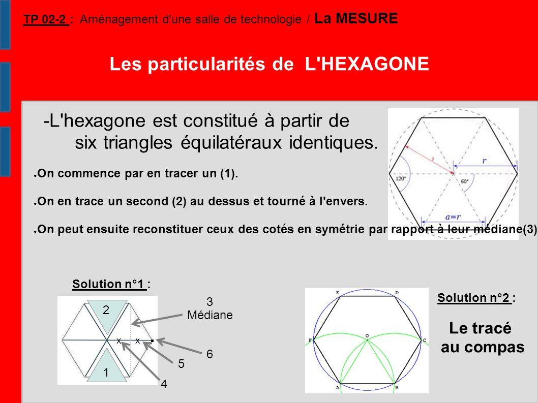 Les particularités de L HEXAGONE