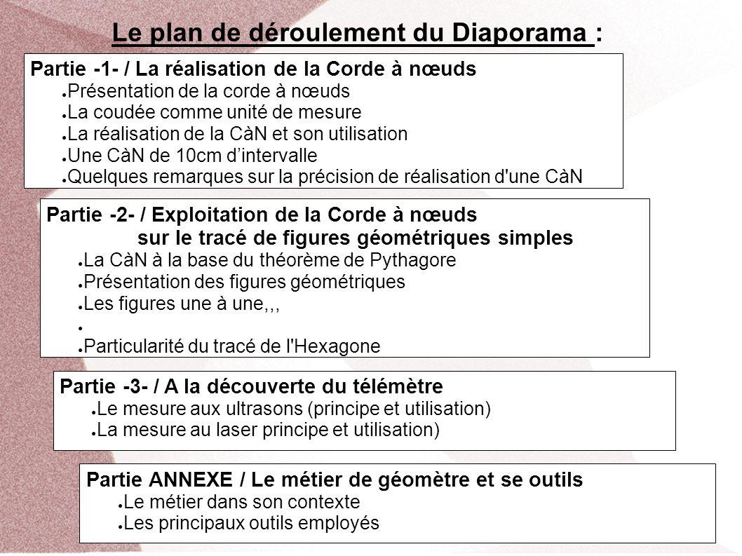 Le plan de déroulement du Diaporama :