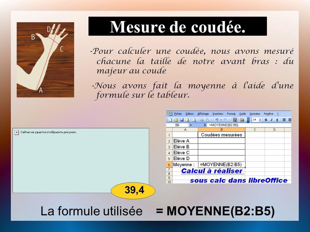 La formule utilisée = MOYENNE(B2:B5)