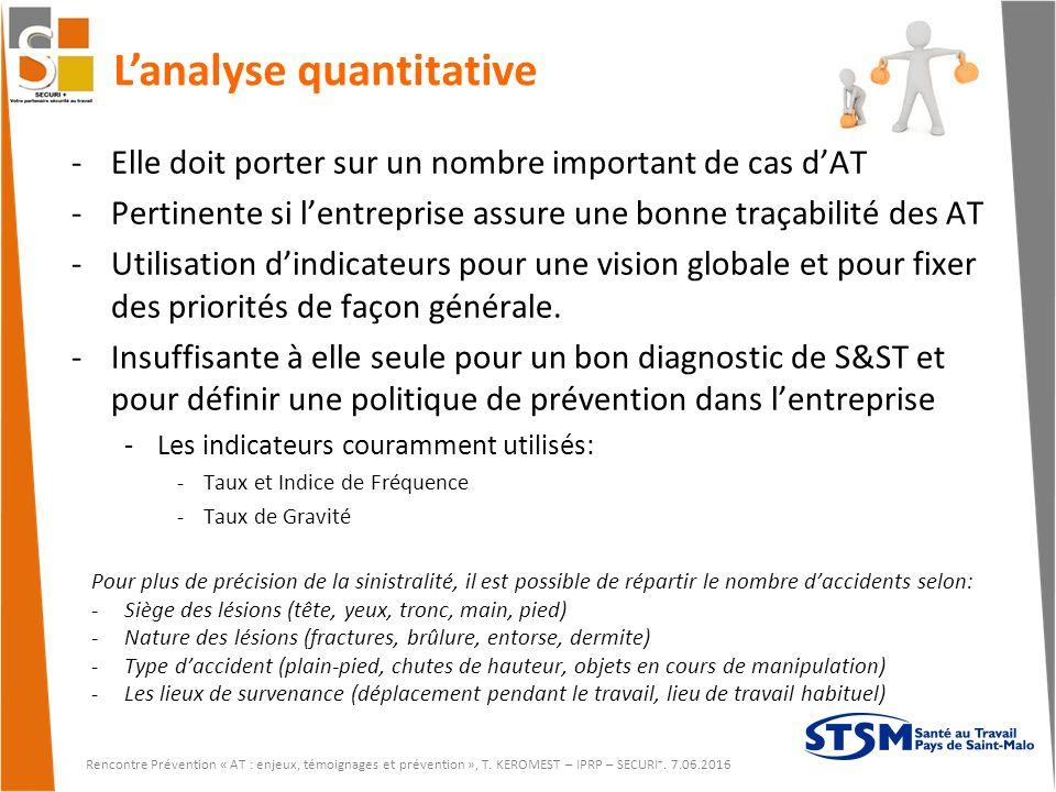 L'analyse quantitative