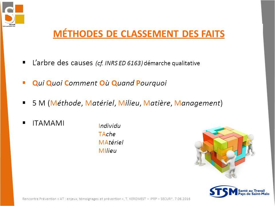 MÉTHODES DE CLASSEMENT DES FAITS