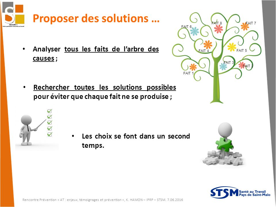 Proposer des solutions …