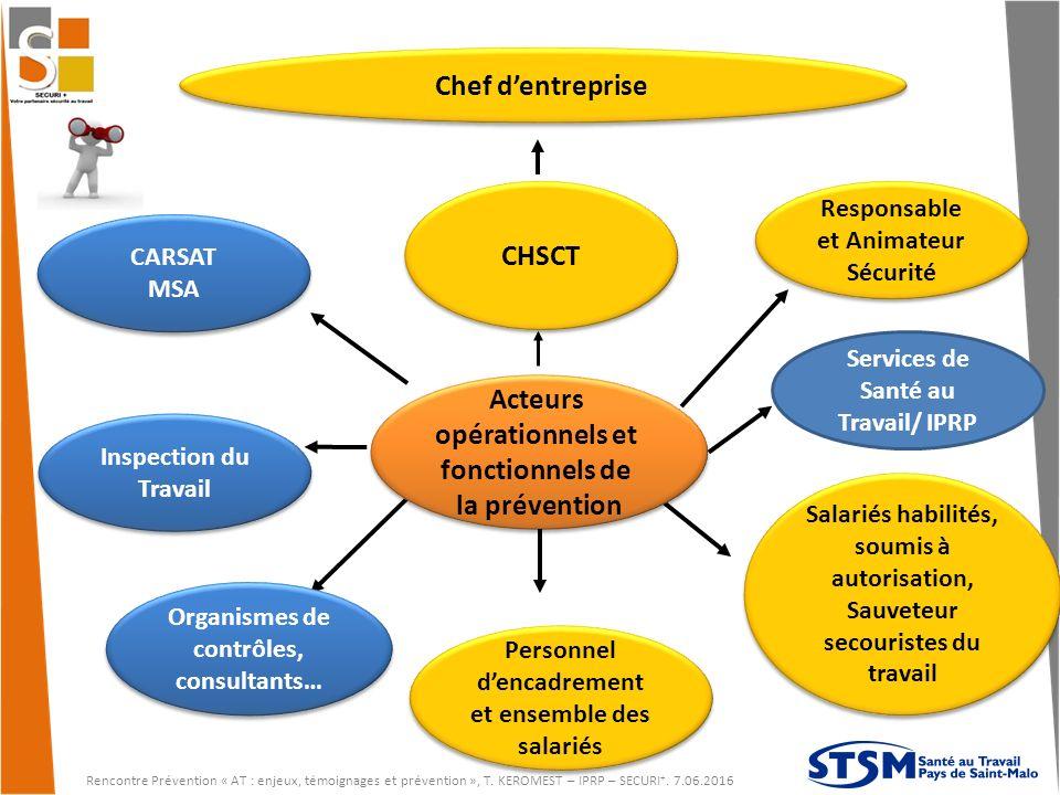 Chef d'entreprise CHSCT Acteurs opérationnels et fonctionnels de