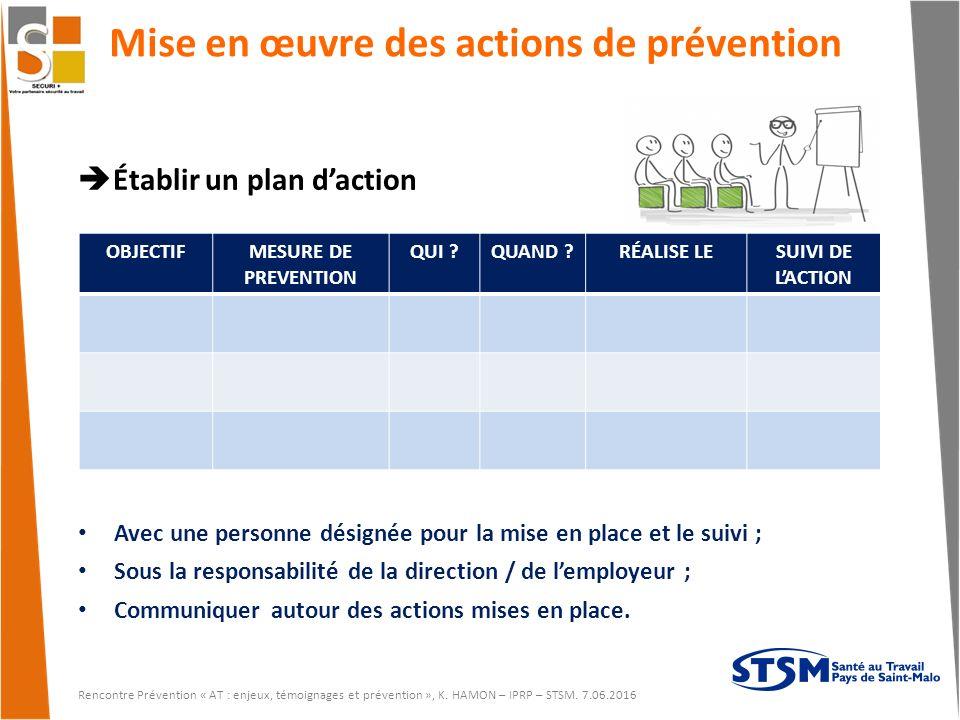 Mise en œuvre des actions de prévention