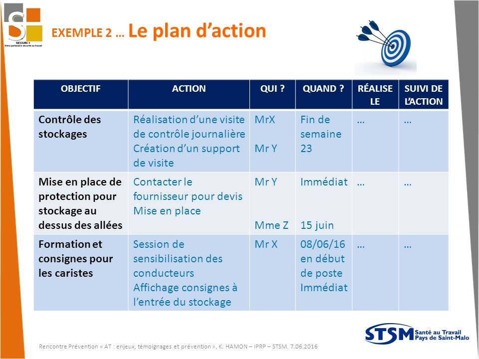 EXEMPLE 2 … Le plan d'action