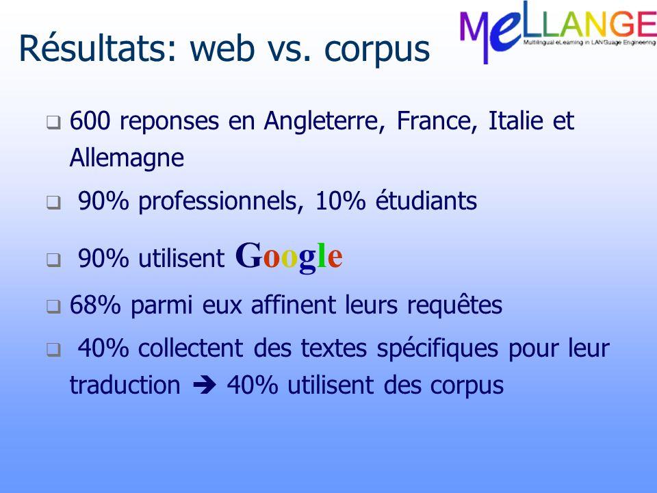 Résultats: web vs. corpus