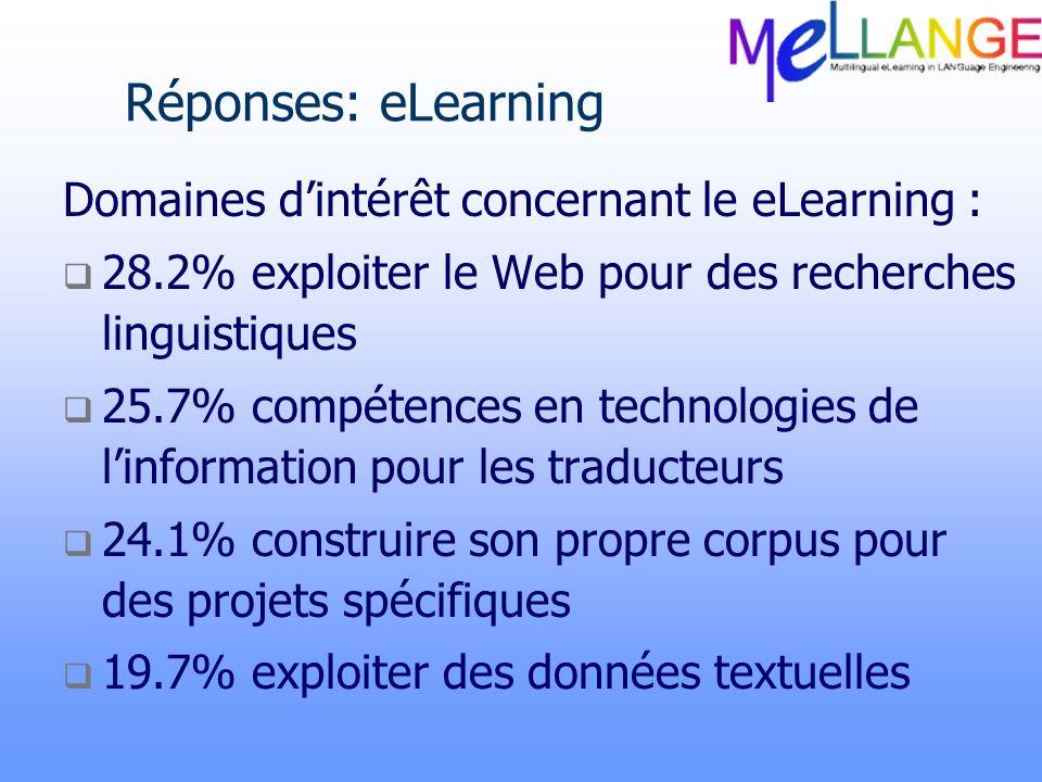 Réponses: eLearning Domaines d'intérêt concernant le eLearning :