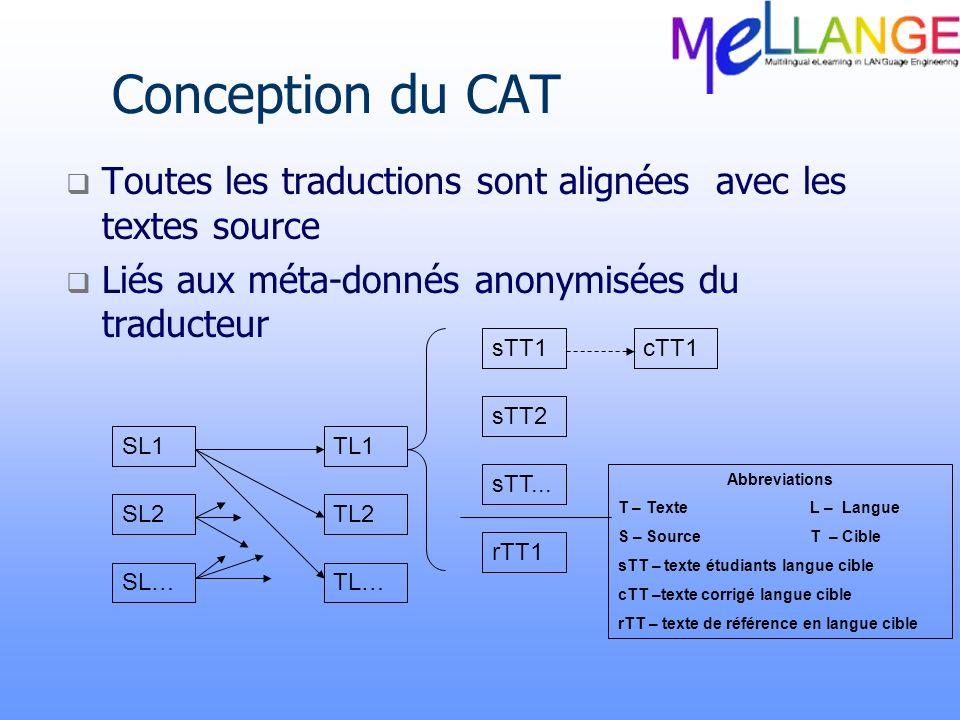 Conception du CAT Toutes les traductions sont alignées avec les textes source. Liés aux méta-donnés anonymisées du traducteur.