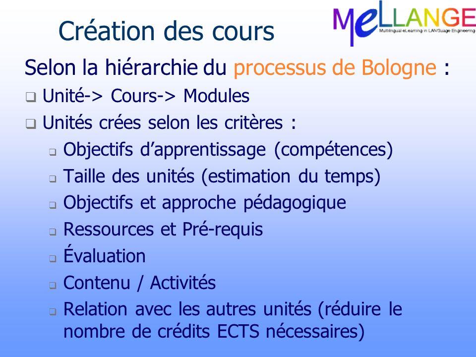 Création des cours Selon la hiérarchie du processus de Bologne :