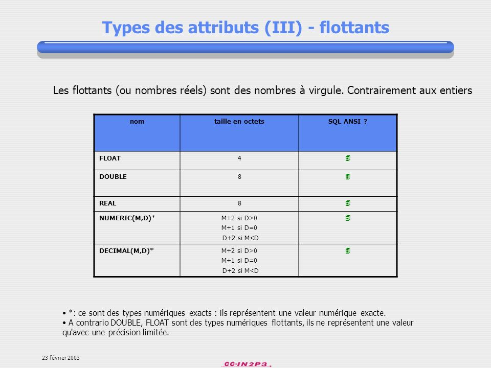 Types des attributs (III) - flottants