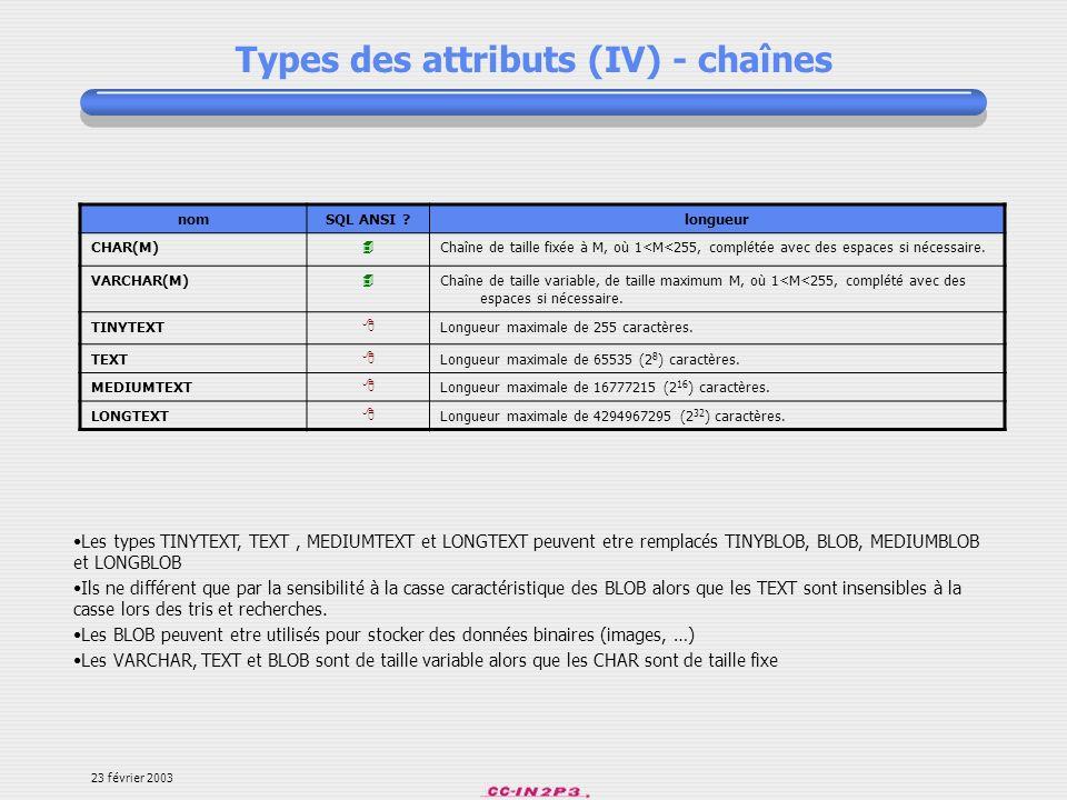 Types des attributs (IV) - chaînes