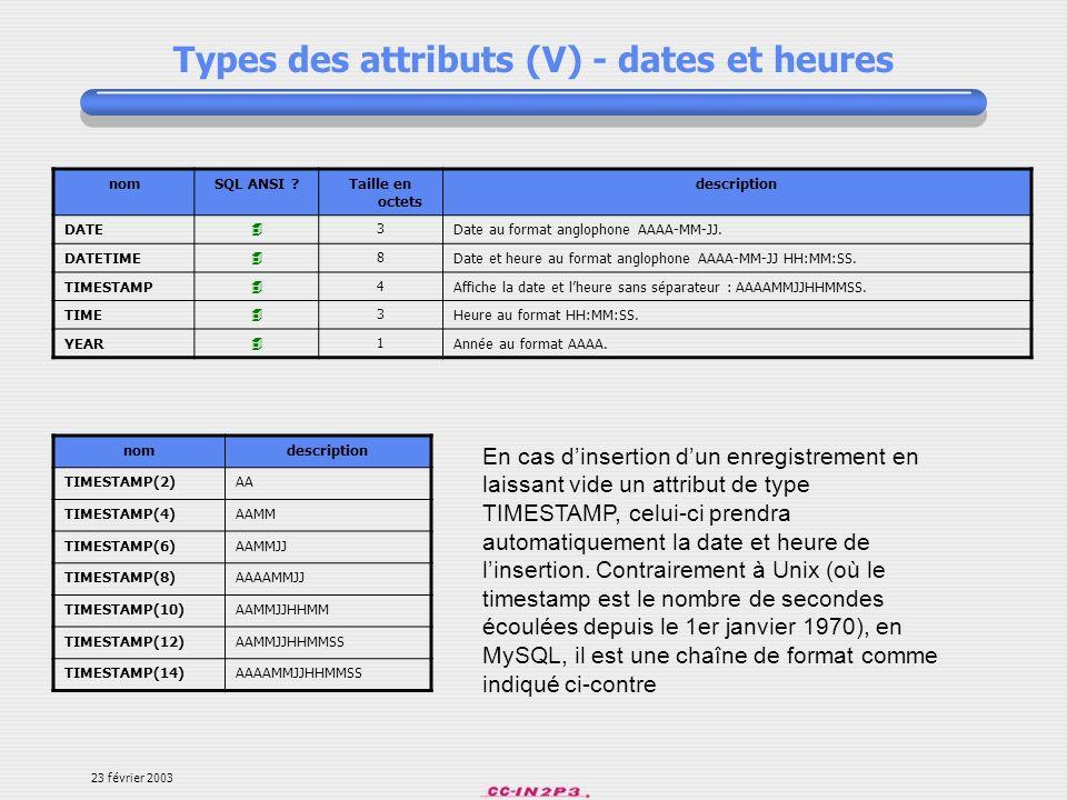 Types des attributs (V) - dates et heures