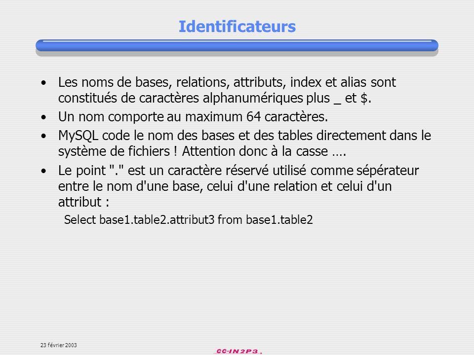 IdentificateursLes noms de bases, relations, attributs, index et alias sont constitués de caractères alphanumériques plus _ et $.
