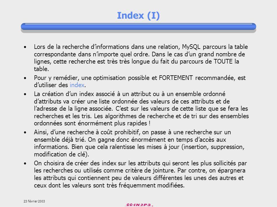 Index (I)
