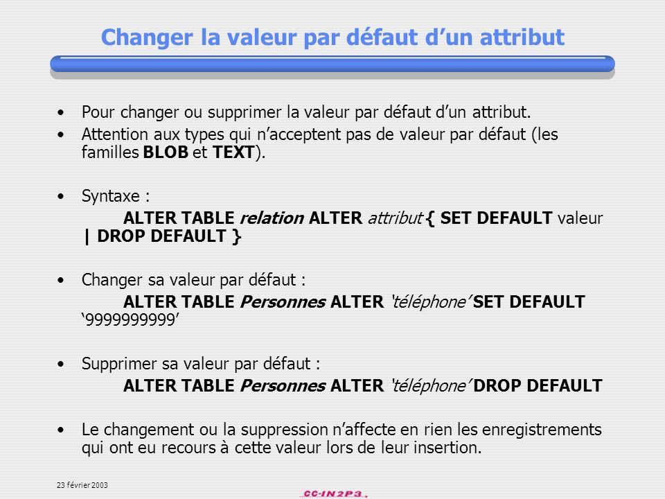 Changer la valeur par défaut d'un attribut