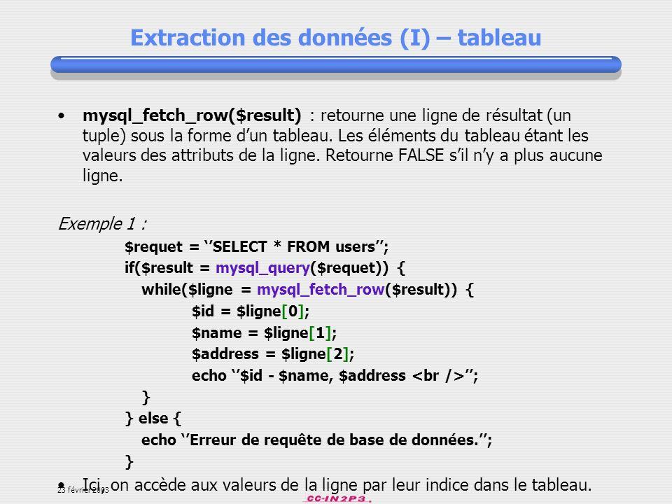 Extraction des données (I) – tableau