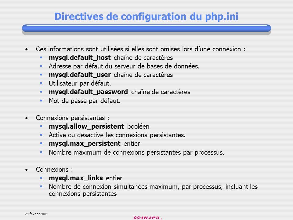 Directives de configuration du php.ini