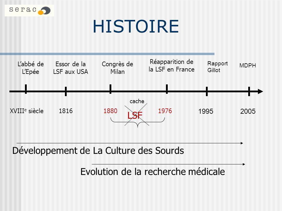 Réapparition de la LSF en France