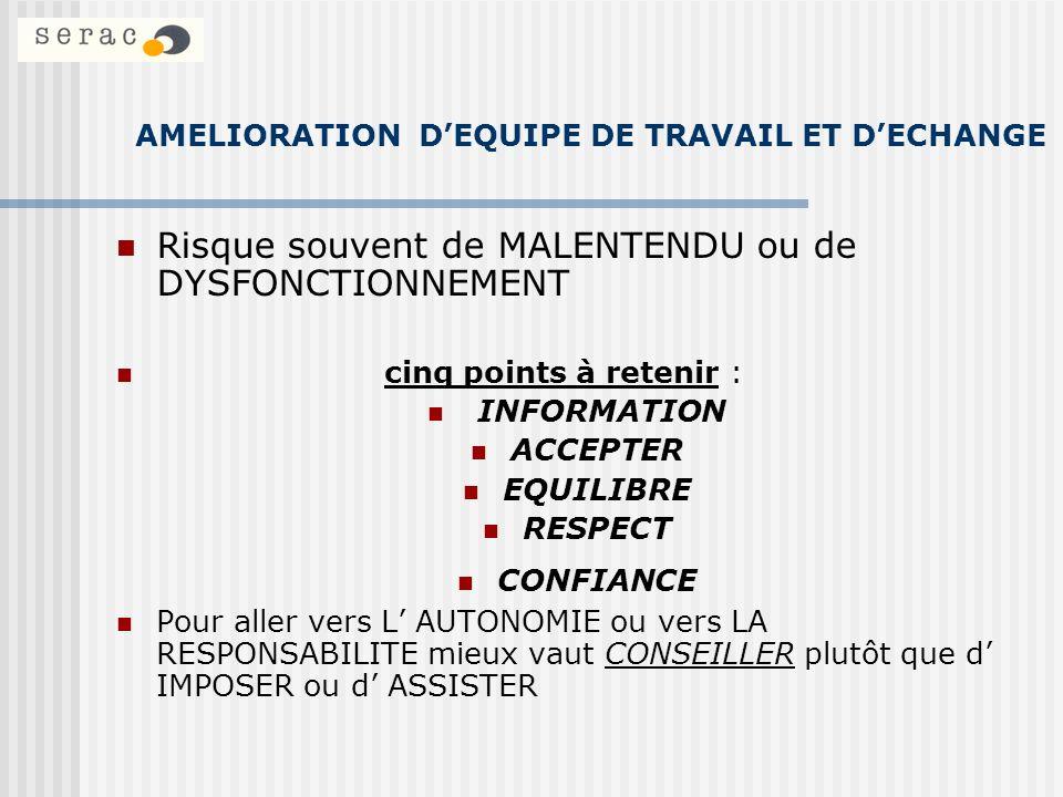 AMELIORATION D'EQUIPE DE TRAVAIL ET D'ECHANGE