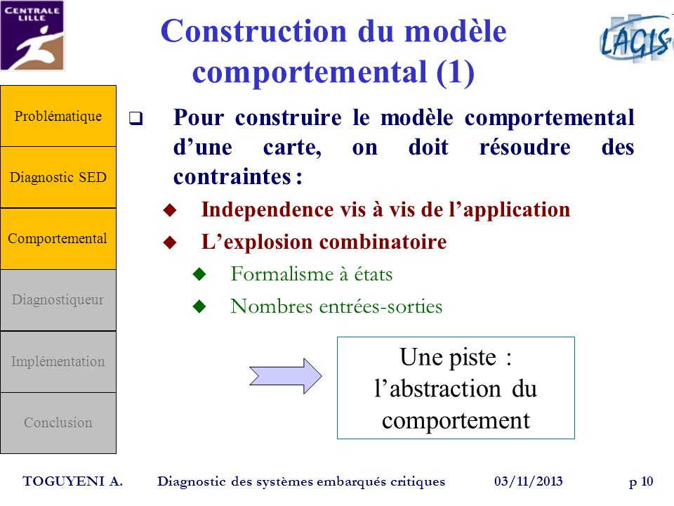 Construction du modèle comportemental (1)