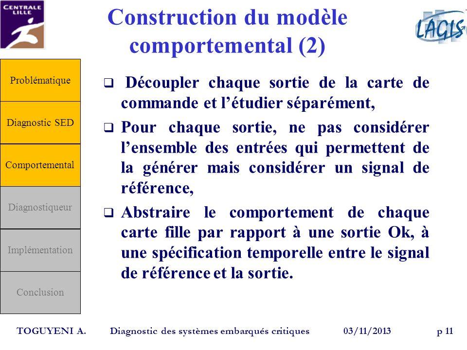 Construction du modèle comportemental (2)