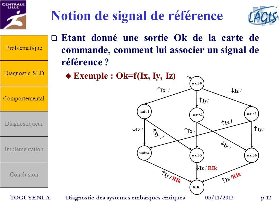 Notion de signal de référence