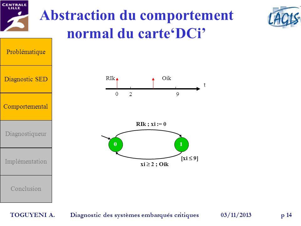 Abstraction du comportement normal du carte'DCi'