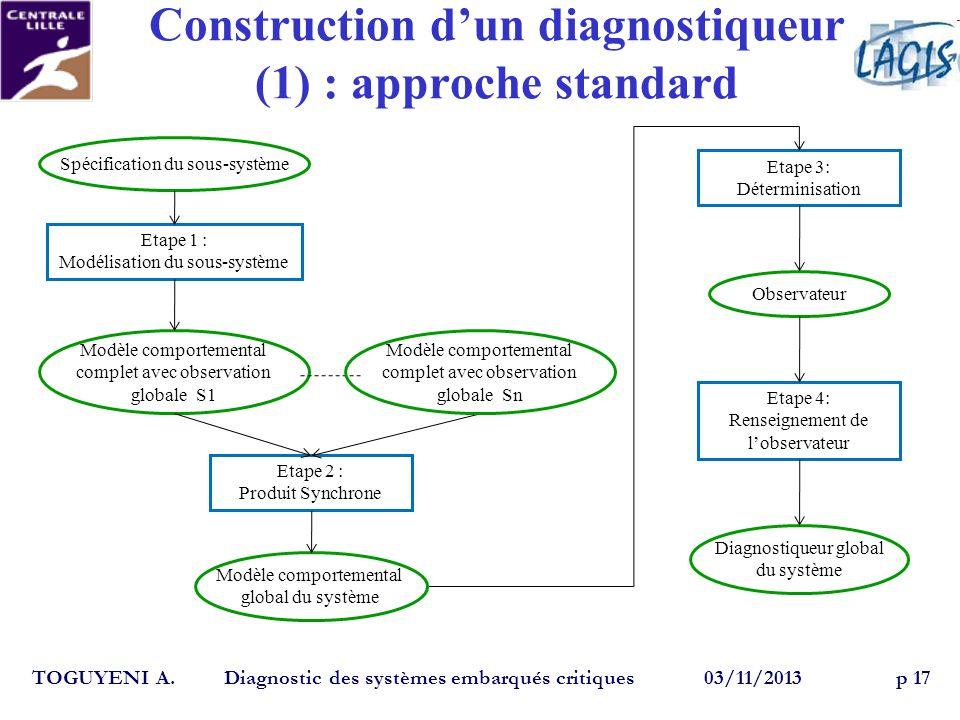 Construction d'un diagnostiqueur (1) : approche standard