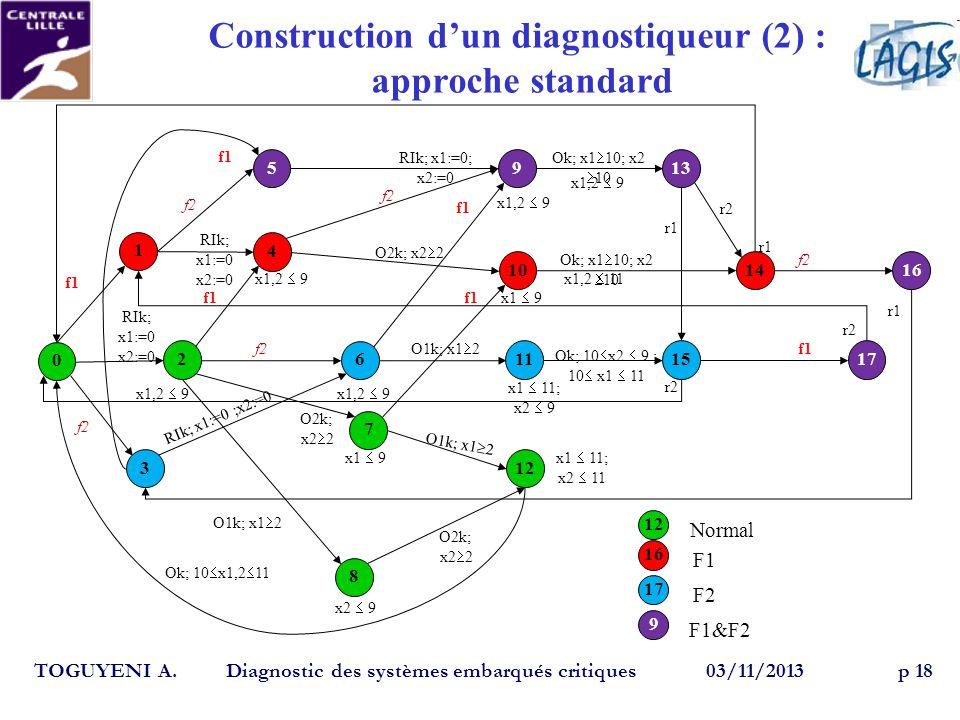 Construction d'un diagnostiqueur (2) : approche standard