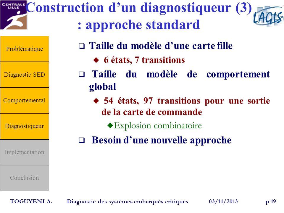 Construction d'un diagnostiqueur (3) : approche standard