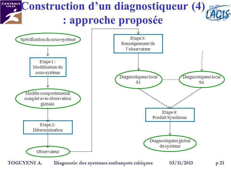 Construction d'un diagnostiqueur (4) : approche proposée