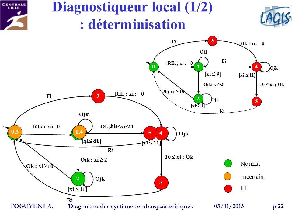 Diagnostiqueur local (1/2) : déterminisation