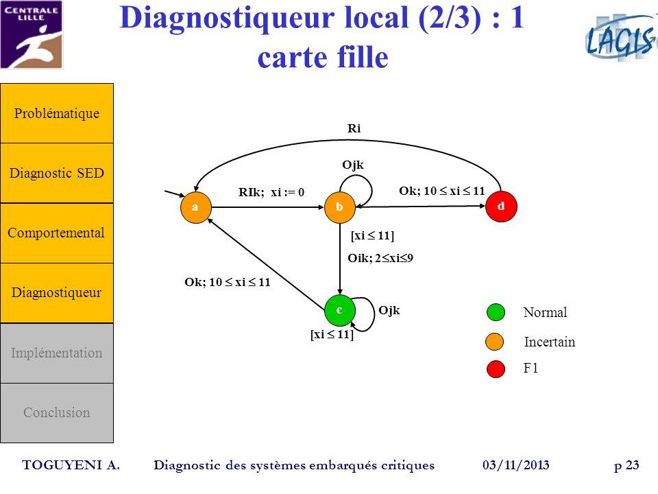 Diagnostiqueur local (2/3) : 1 carte fille